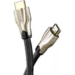 uGreen HDMI 2.0 4K