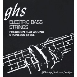 GHS 3050M