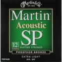 Martin Guitars MSP4600